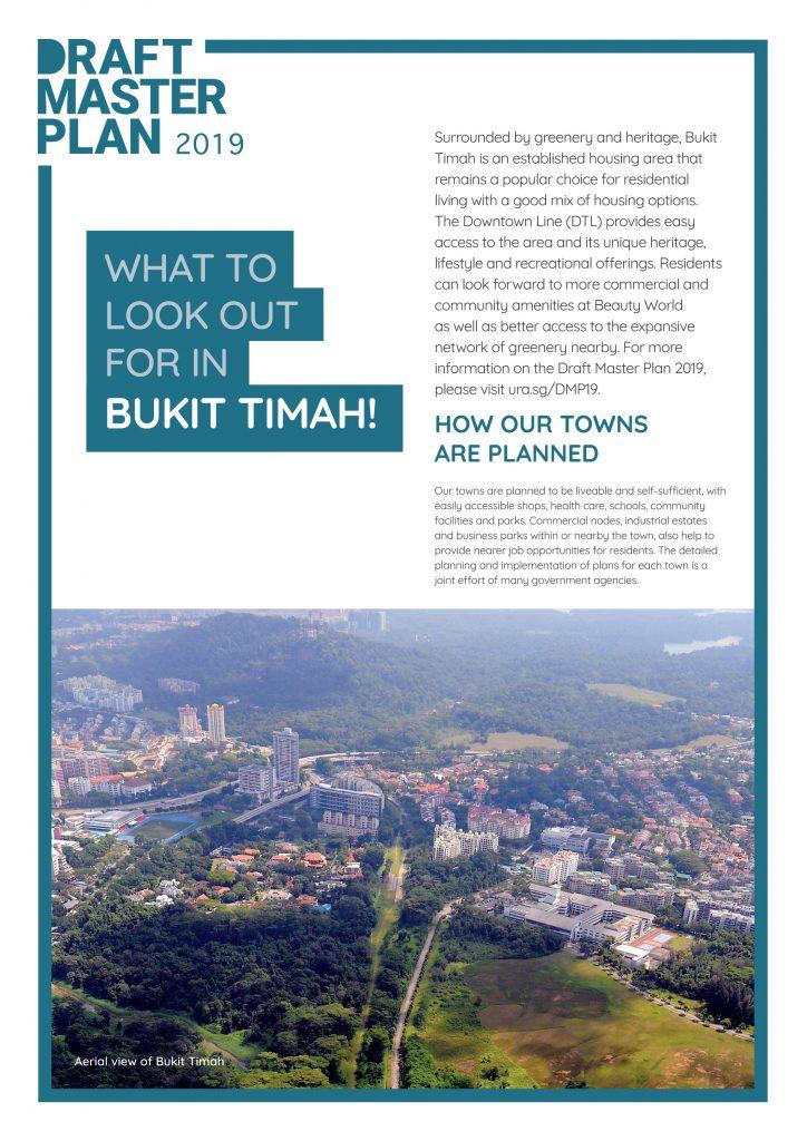 perfect-ten-condo-by-Japura Development-Bukit-Timah-URA-Master-Plan-1