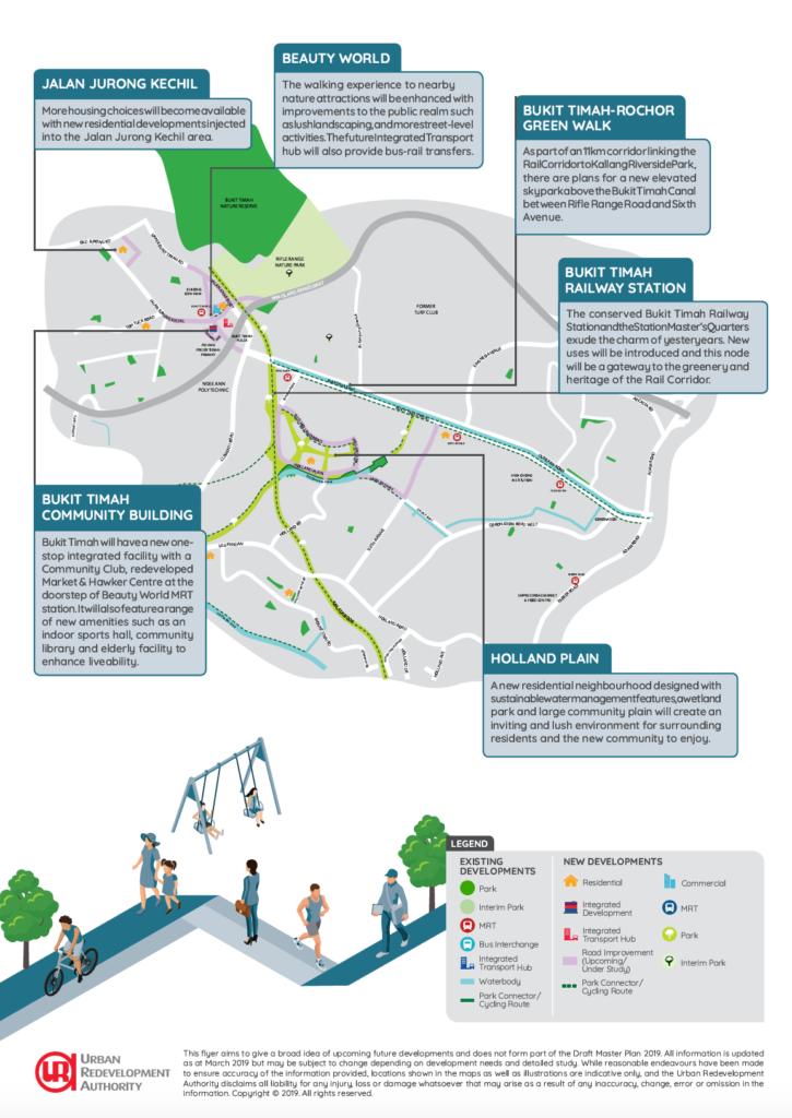 perfect-ten-condo-by-Japura Development-freehold-condo-Bukit-Timah-URA-Master-Plan-2